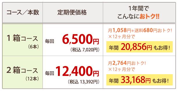 にんじんジュース定期便 1000ml瓶 × 6本入り 価格表