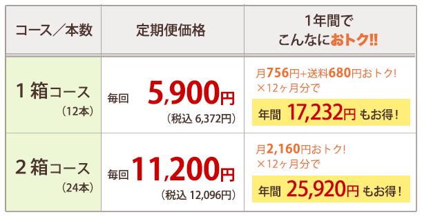 にんじんジュース定期便 350ml瓶 × 12本入り 価格表
