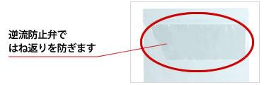 逆流防止弁ではね返りを防ぎます