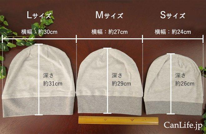 SMLサイズの比較写真