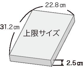 ネコポスの上限サイズ